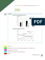 Sample Feedback IELTS Academic Task 1 Band 6 Double graph