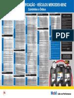 óleo mercedes.pdf