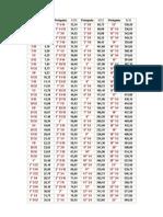 Tabela Mm vs Pol