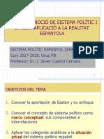 SISTEMA POLÍTICO ESPAÑOL 1