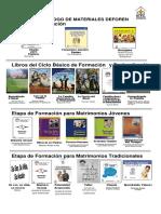 Catalogo de Tapas DEFOREN Rorregido.output
