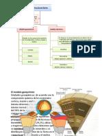 310074232-Capas-de-la-tierra-pptx.pptx