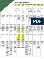 Quadro Detalhado Peças Penal Oab 2 Fase