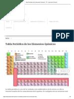 Tabla Periódica de Los Elementos Químicos » TP - Laboratorio Químico