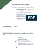 143277616-CLASIFICACION-DEL-DERECHO-PUBLICO-Y-PRIVADO.docx