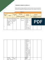 ITINERARIO FORMATIVO DE EDUCACIÓN FÍSICA, DEPORTWE Y CULTURA.pdf