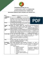 Indicaciones Generales Para El Ciclo Vi Psicología Educativa y Orientación.pdf.Saf