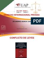 AYUDAS 4 - Conflicto de Leyes.ppt