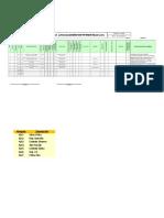 p0560 - f002 Formato de Solicitud de Repuesto o Materiales (25oct2018)