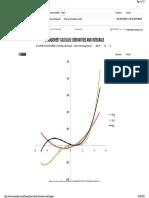 Spreadsheet Calculus_ Derivatives and Integrals_ 5 Steps