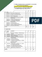 3. M.tech-M.e-advanced Manufacturing Systems -R17 Course Structure & Syllabi
