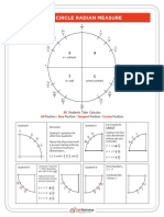 unit-circle-radian-measure.pdf