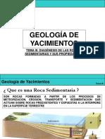 Resumen_Est_Tema_III_Diagenesis_Tipos_Rocas_Sed[1].pdf