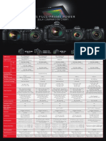Eos Full Frame Comparisonchart