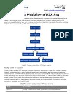 RNA-Seq Data Analysis