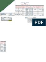 Payroll Summary May11-May25, 2013
