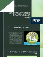 Objetos Virtuales de Aprendizaje (Ova)