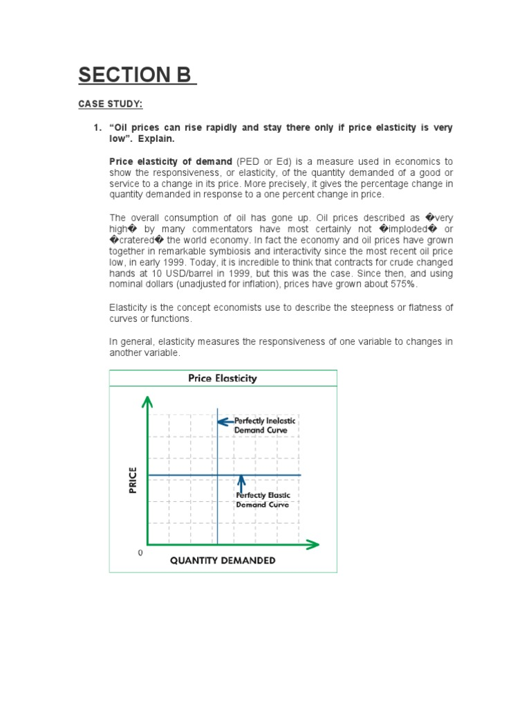 price elasticity of demand ratio