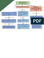 Reglamento de Investigaion Franklin Espinoza Tesis III