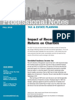 Impact of Recent Tax Reform on Charities
