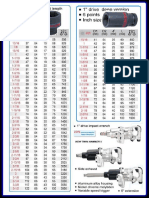 Converssion chocs1 Pouce inch & mm.pdf