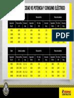 MD__Consumo_electrico_y_BTU_equipos.pdf