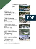 8 Centrales Hidroelectricas en El Ecuador y Eolica Del Ecuador