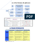 TYPES ET FORMES DE PHRASES