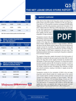 Net Lease Drug Store Report