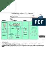 Diagrama Logico Topologia Ambientes de Redes 38110 Sena