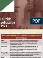 Crisis de 1973
