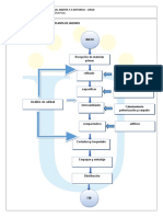 Diagrama de Bloques Jabones Pardo (1)