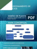 Presentacion Dimensionamiento de Servicios