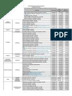 TABLA VALORES MATRICULAS INSTITUCIONAL Y PARTICULAR 2019.pdf