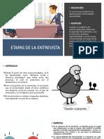 Etapas y Tecnicas de La Entrevista