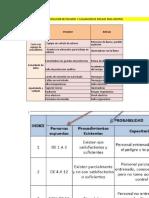 3.- IPERC Ejemplo