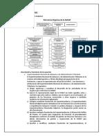 Estructura Salarial de SUNAT