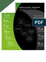Deloitte Au Fs Trust Index Infographic 1 251018