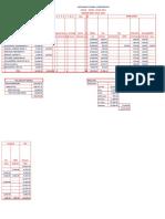 Payroll Summary Jun26-Jul10, 2013.xlsx