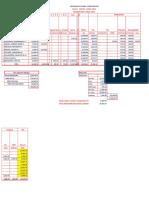 Payroll Summary May26-Jun10, 2013