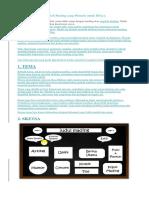 4 Silabus Mapel Dasar Program Keahlian Produksi Pakan Alami