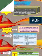 derecho exposicion.pptx