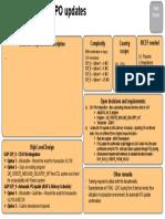 ECL DAB DI 51 Automated PO Updates