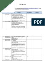 VCDS-8VA3.pdf