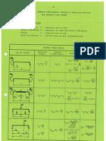 Formulaire statique rdm.pdf
