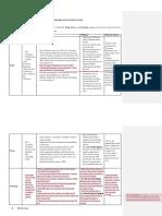 dg framework review