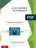 Clases de Contrato de Franquicia (1)