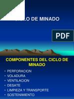 CICLO DE MINADO.ppt