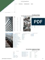 Duro Pipe Industrial (Pvt) Ltd.