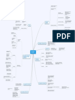 Mapa Conceptual U1 Sesion 3 Actividad 1